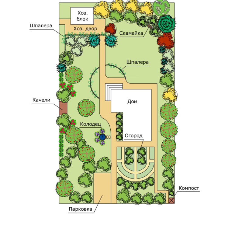 Ландшафтный дизайн дачного участка: фото и обзор