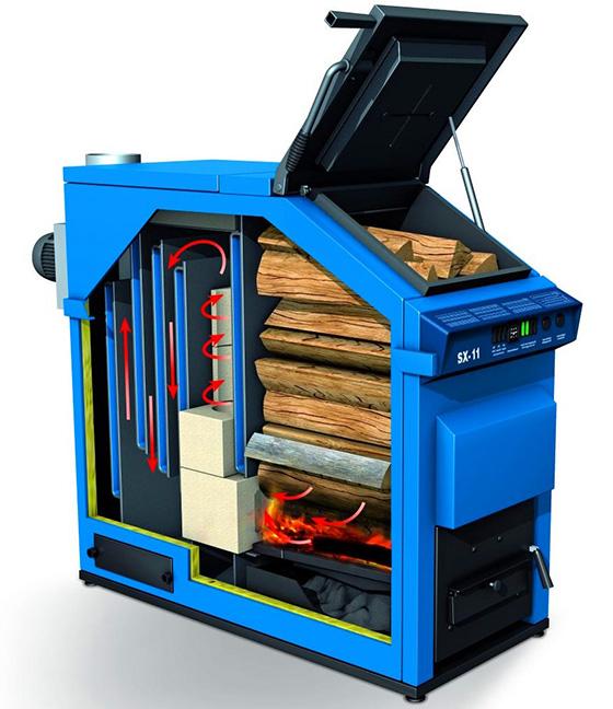 Тлеют и греют: особенности использования котлов длительного горения на дровах для дома