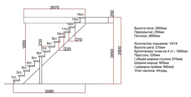Просто, быстро, онлайн: расчёт лестницы любого типа