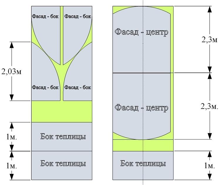 Установка поликарбоната на теплицу: какие бывают и какой лучше выбрать