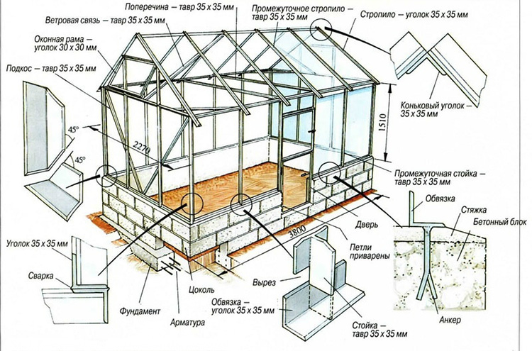 Теплица своими руками из поликарбоната: от выбора материала до готового строения