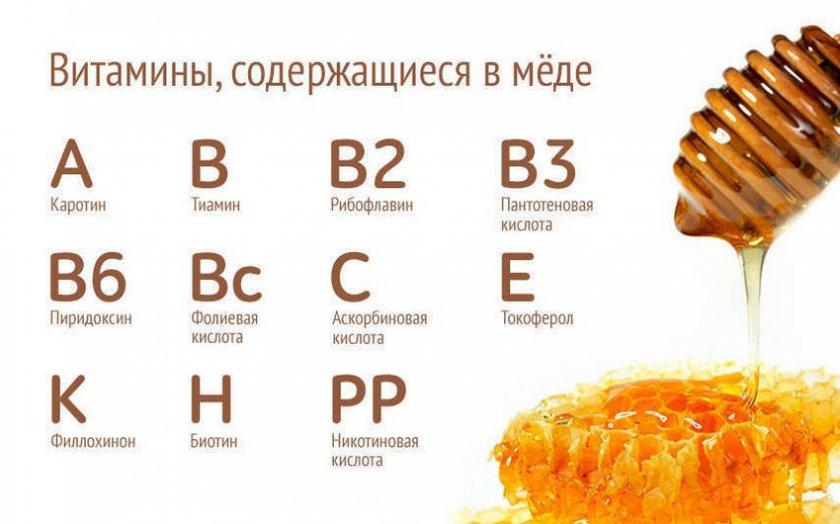 Витамины в мёде