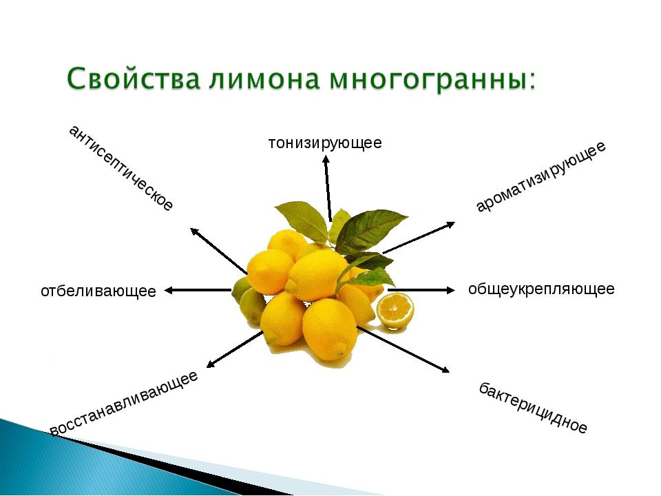 Лечебный эффект лимона