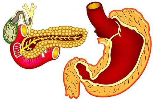 Панкреатит и гастрит