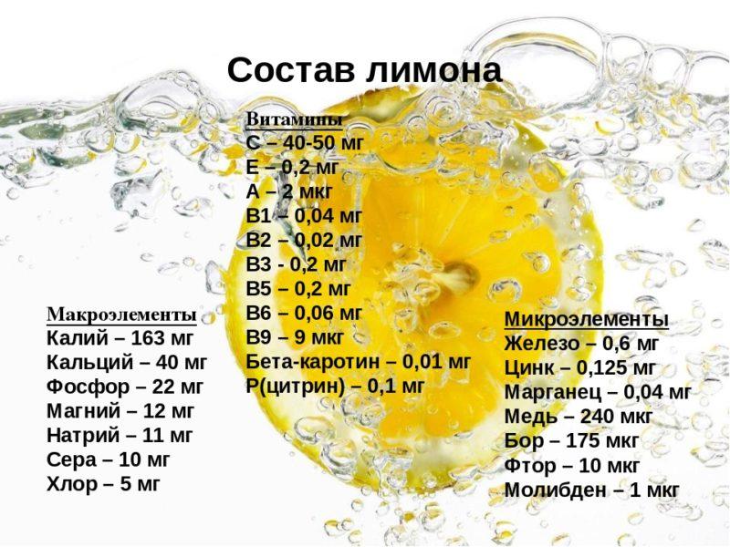 Лимон состав витаминов