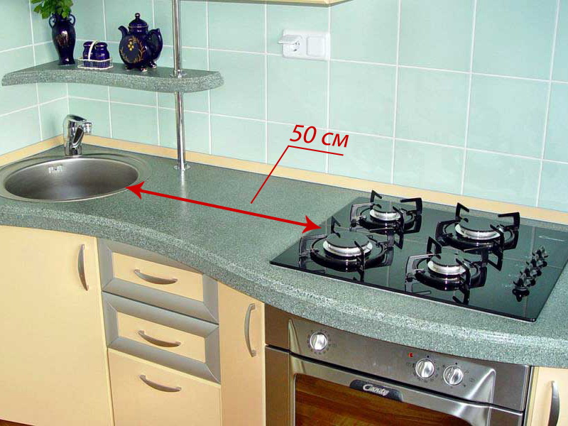 Расположение мойки на кухне