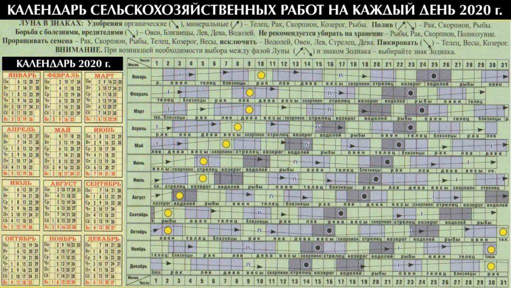 лунный посевной календарь на 2020